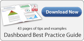 KPI Dashboard Best Practice