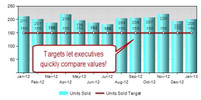 https://www.targetdashboard.com/nlimages/ExecDB-targets.png
