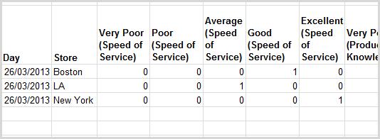 https://www.targetdashboard.com/nlimages/SurveyWrong.png