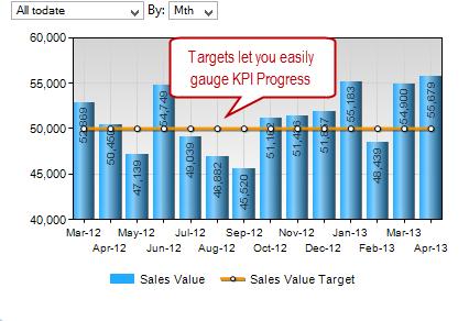 https://www.targetdashboard.com/nlimages/Target1.png