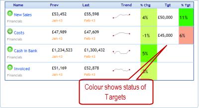 https://www.targetdashboard.com/nlimages/colourchange.png