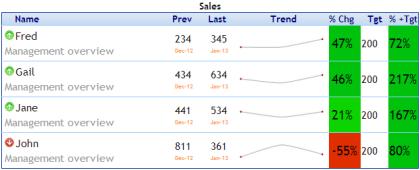 https://www.targetdashboard.com/nlimages/salescard1.png