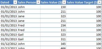 https://www.targetdashboard.com/nlimages/salescard2.png